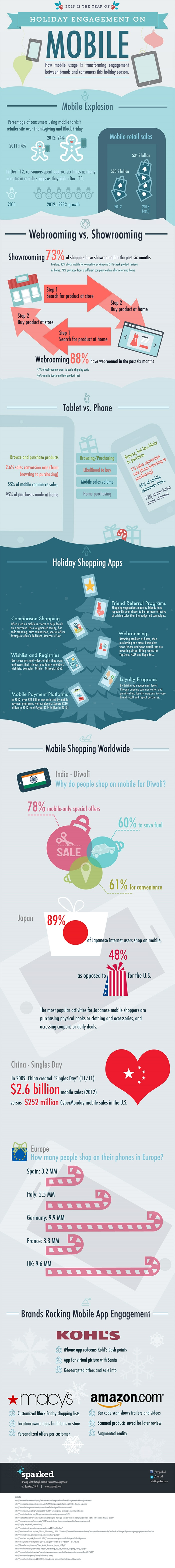 Some Mobile Commerce Stats