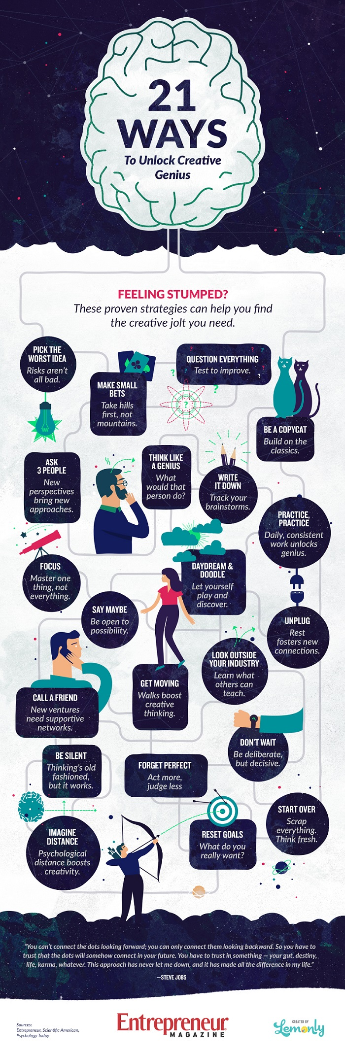 21 tips to get inspired.