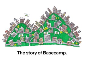 The story of basecamp.com
