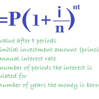 This is the formula of compounding interest.