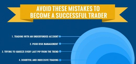 Stick to these rules, if you want to be a good trader.