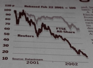 On the secondary market shares are traded after the IPO of a company.