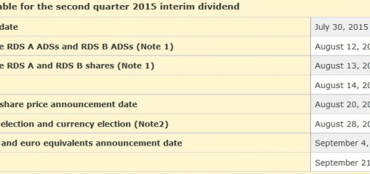 An example of dividend announcement and dividend dates of Royal Dutch Shell. There are 2 dividend dates - one for the two types of shares (a and B) the company has. The other dates are the same for A and B shares.